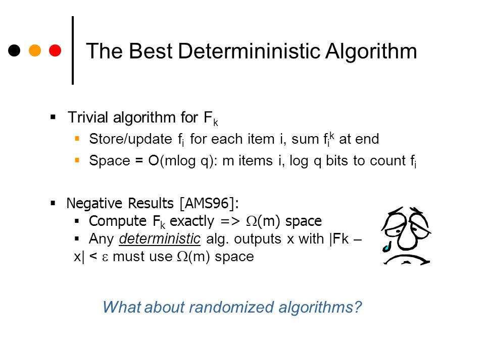 The Best Determininistic Algorithm Trivial algorithm for F k Store/update f i for each item i, sum f i k at end Space = O(mlog q): m items i, log q bits to count f i Negative Results [AMS96]: Compute F k exactly => (m) space Any deterministic alg.