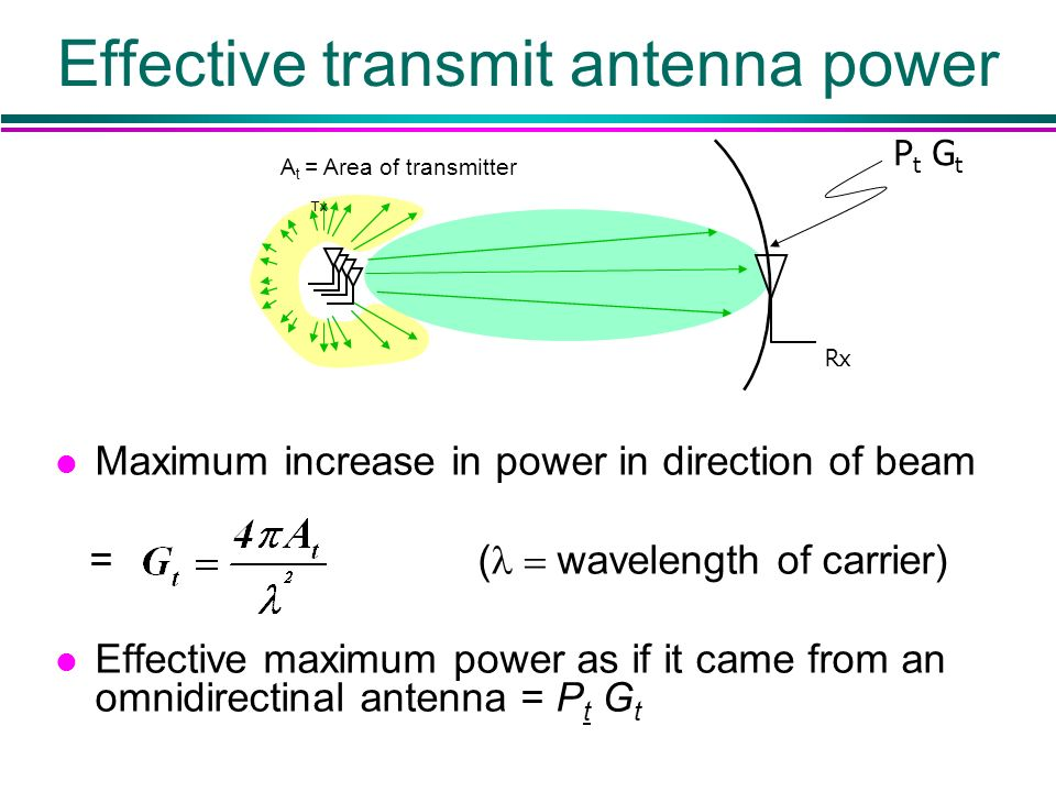 Effective transmit antenna power l Maximum increase in power in direction of beam = ( wavelength of carrier) l Effective maximum power as if it came from an omnidirectinal antenna = P t G t Rx P t G t Tx A t = Area of transmitter