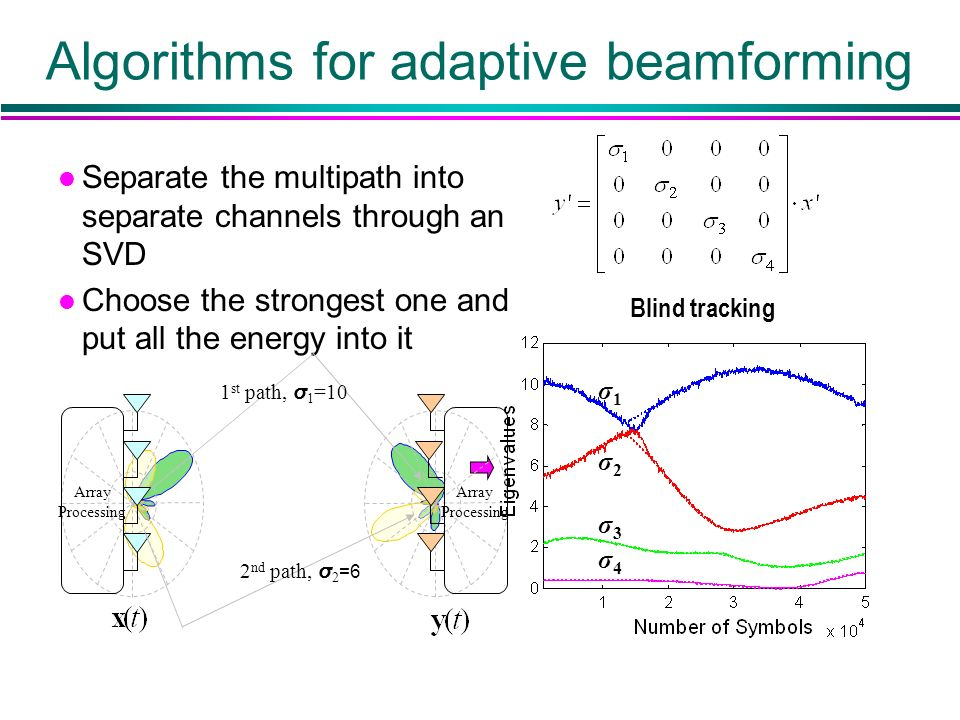 Algorithms for adaptive beamforming l Separate the multipath into separate channels through an SVD l Choose the strongest one and put all the energy into it σ1σ1 σ2σ2 σ3σ3 σ4σ4 Blind tracking Array Processing Array Processing 1 st path, σ 1 =10 2 nd path, σ 2 =6