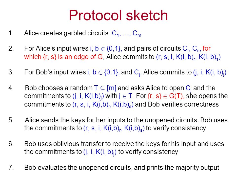 Protocol sketch 1.Alice creates garbled circuits C 1, …, C m 2.For Alices input wires i, b 2 {0,1}, and pairs of circuits C r, C s, for which {r, s} is an edge of G, Alice commits to (r, s, i, K(i, b) r, K(i, b) s ) 3.For Bobs input wires i, b 2 {0,1}, and C j, Alice commits to (j, i, K(i, b) j ) 4.
