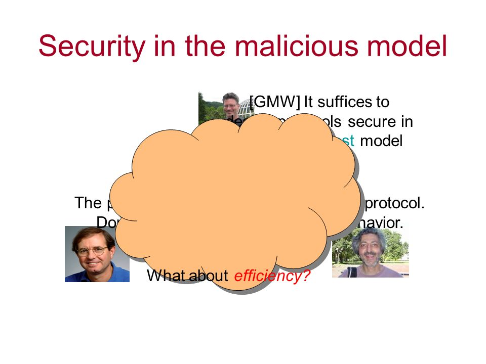 Security in the malicious model Protocol secure in the semi-honest model Protocol secure in the malicious model [GMW] It suffices to design protocols secure in the semi-honest model The parties follow the instructions of the protocol.
