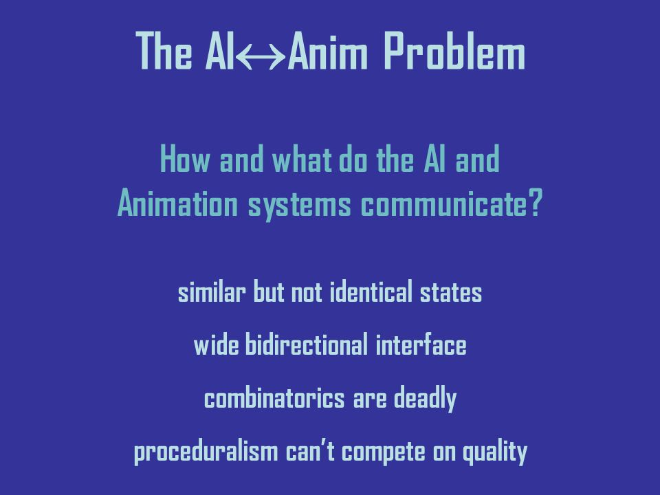 The AI Anim Problem How and what do the AI and Animation systems communicate.