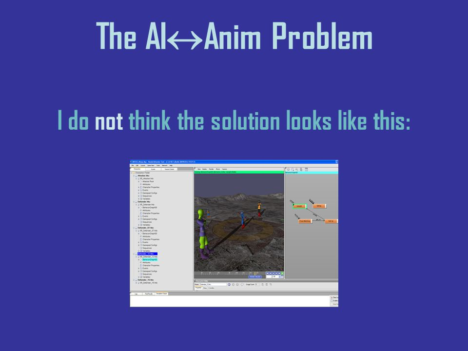 The AI Anim Problem I do not think the solution looks like this: