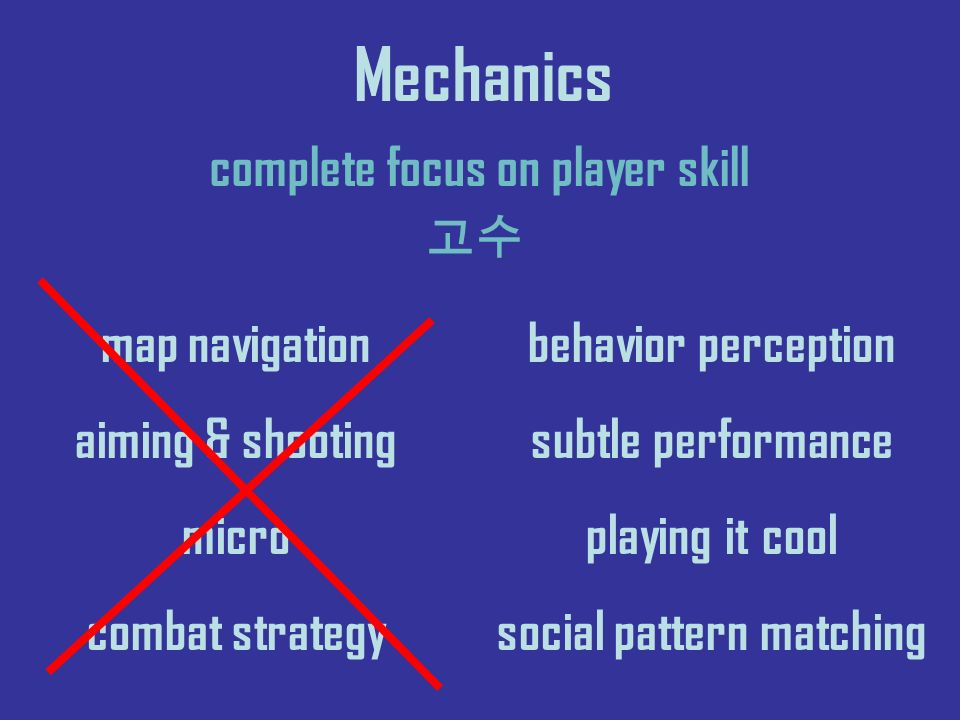Mechanics complete focus on player skill map navigation aiming & shooting micro combat strategy behavior perception subtle performance playing it cool social pattern matching