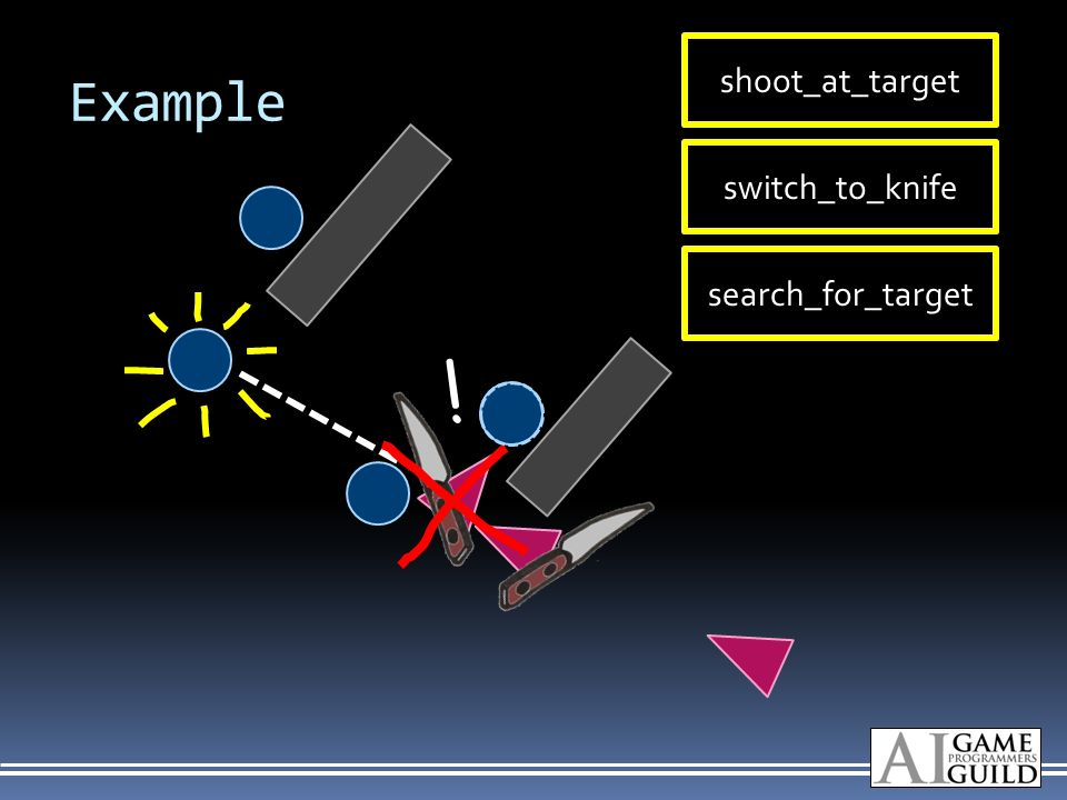 Example search_for_target switch_to_knife shoot_at_target switch_to_knife search_for_target !
