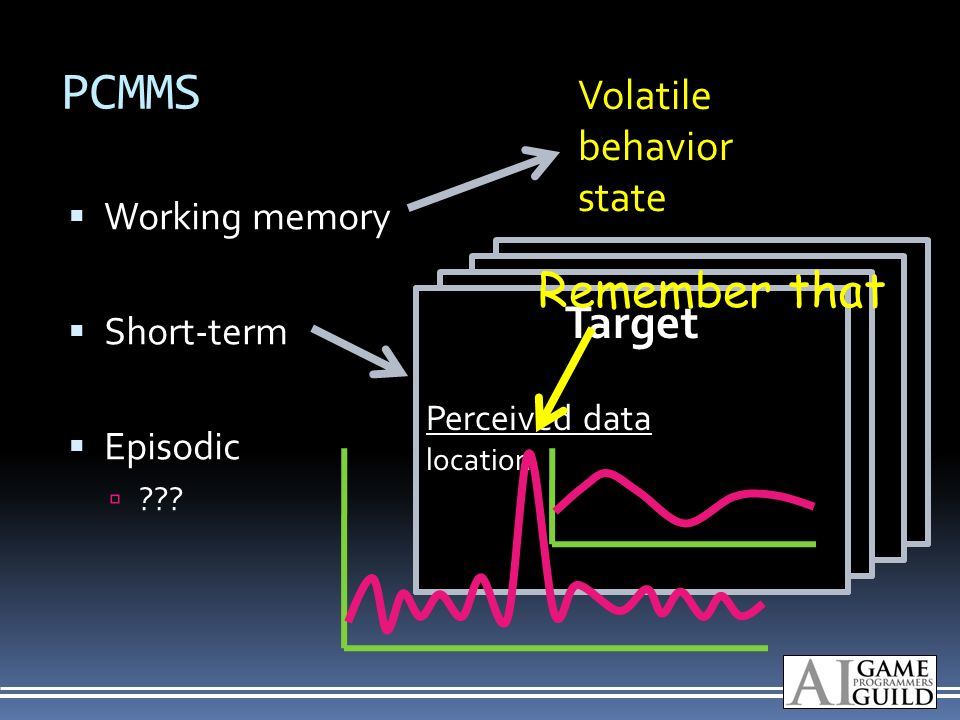 PCMMS Working memory Short-term Episodic .