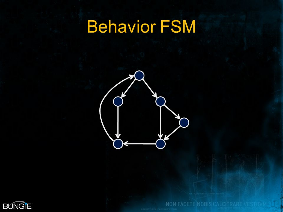 Behavior FSM