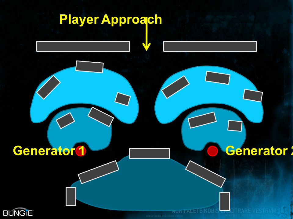 Player Approach Generator 1Generator 2