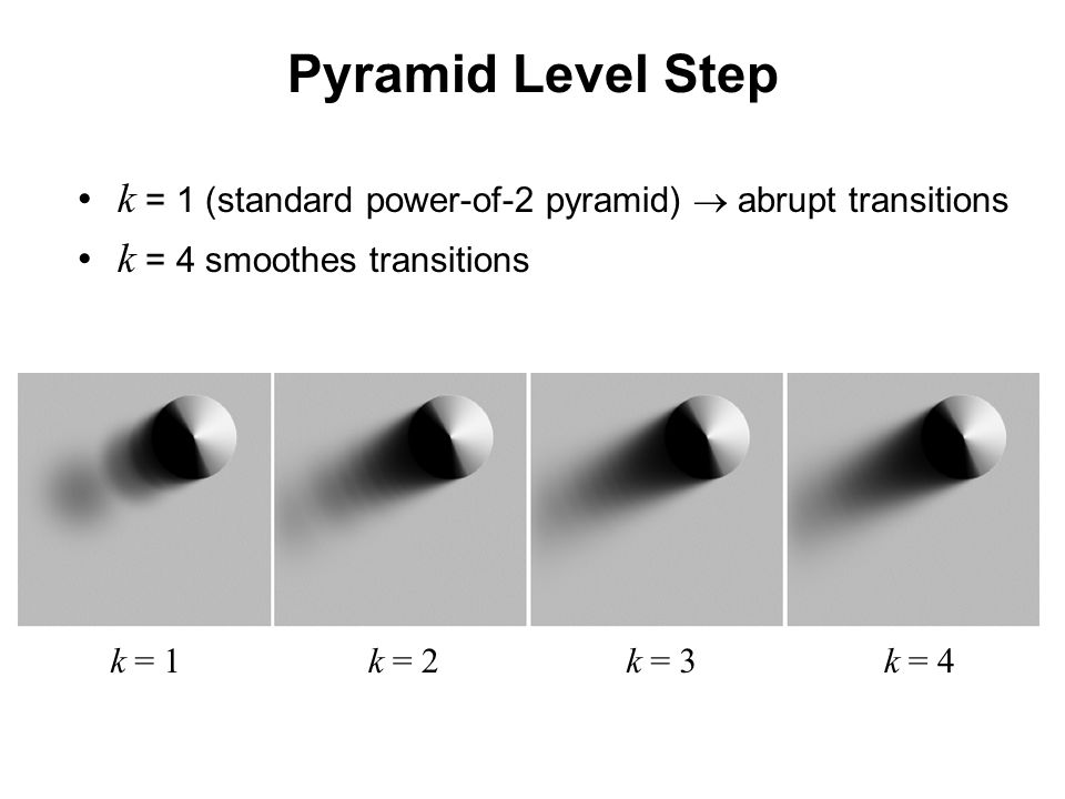 Pyramid Level Step k = 1 (standard power-of-2 pyramid) abrupt transitions k = 4 smoothes transitions k = 1k = 2k = 3k = 4