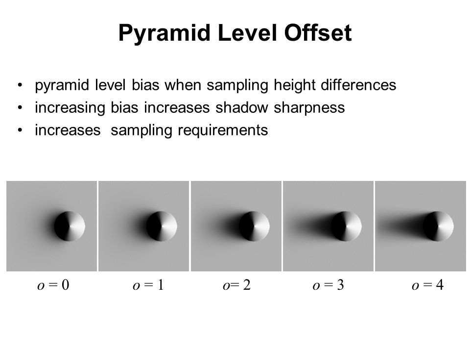 Pyramid Level Offset pyramid level bias when sampling height differences increasing bias increases shadow sharpness increases sampling requirements o = 0o = 1o= 2o = 3o = 4