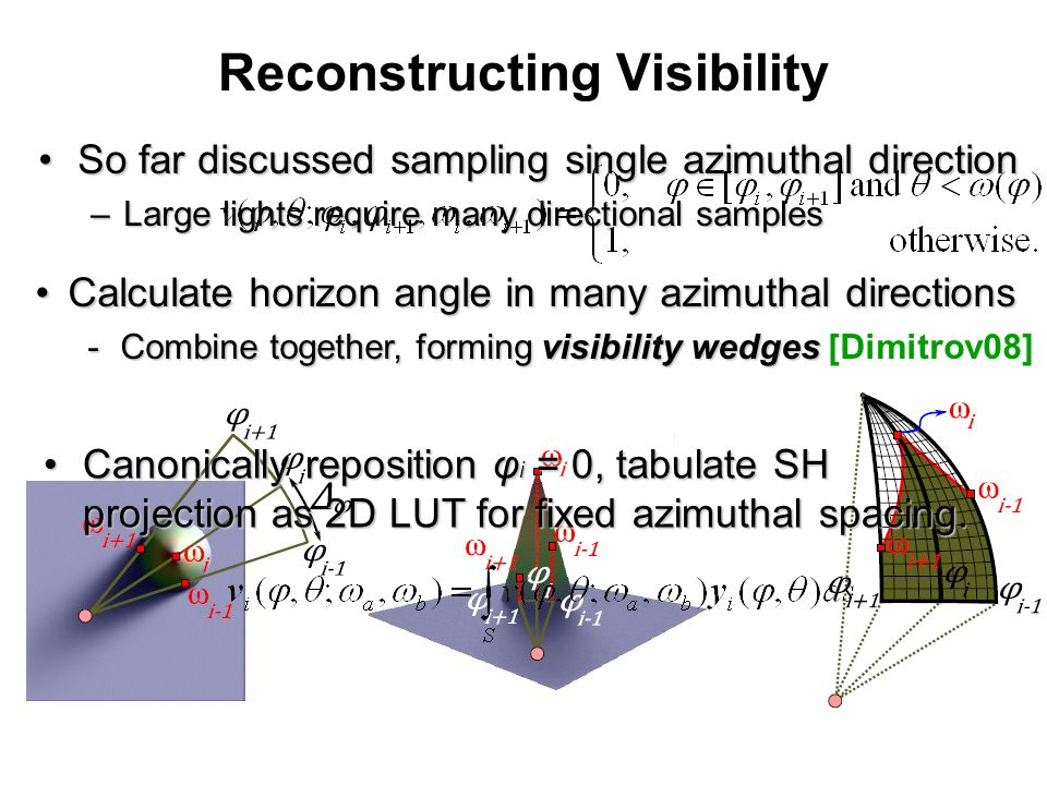 Reconstructing Visibility So far discussed sampling single azimuthal directionSo far discussed sampling single azimuthal direction –Large lights require many directional samples Calculate horizon angle in many azimuthal directionsCalculate horizon angle in many azimuthal directions -Combine together, forming visibility wedges -Combine together, forming visibility wedges [Dimitrov08] Canonically reposition φ i = 0, tabulate SH projection as 2D LUT for fixed azimuthal spacing.Canonically reposition φ i = 0, tabulate SH projection as 2D LUT for fixed azimuthal spacing.