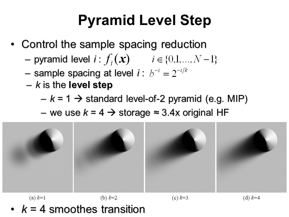 Pyramid Level Step Control the sample spacing reductionControl the sample spacing reduction –pyramid level i : –sample spacing at level i : )(xf i k = 4 smoothes transitionk = 4 smoothes transition –k is the level step –k = 1 standard level-of-2 pyramid (e.g.