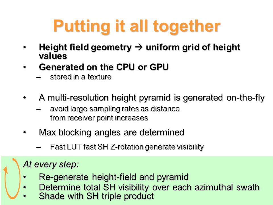 Putting it all together Height field geometry uniform grid of height valuesHeight field geometry uniform grid of height values Generated on the CPU or GPUGenerated on the CPU or GPU –stored in a texture A multi-resolution height pyramid is generated on-the-flyA multi-resolution height pyramid is generated on-the-fly –avoid large sampling rates as distance from receiver point increases Max blocking angles are determinedMax blocking angles are determined –Fast LUT fast SH Z-rotation generate visibility At every step: Re-generate height-field and pyramidRe-generate height-field and pyramid Determine total SH visibility over each azimuthal swathDetermine total SH visibility over each azimuthal swath Shade with SH triple productShade with SH triple product