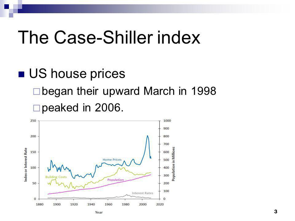 3 The Case-Shiller index US house prices began their upward March in 1998 peaked in 2006.