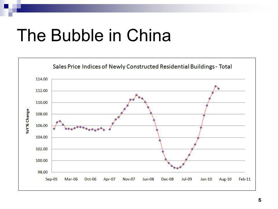 5 The Bubble in China