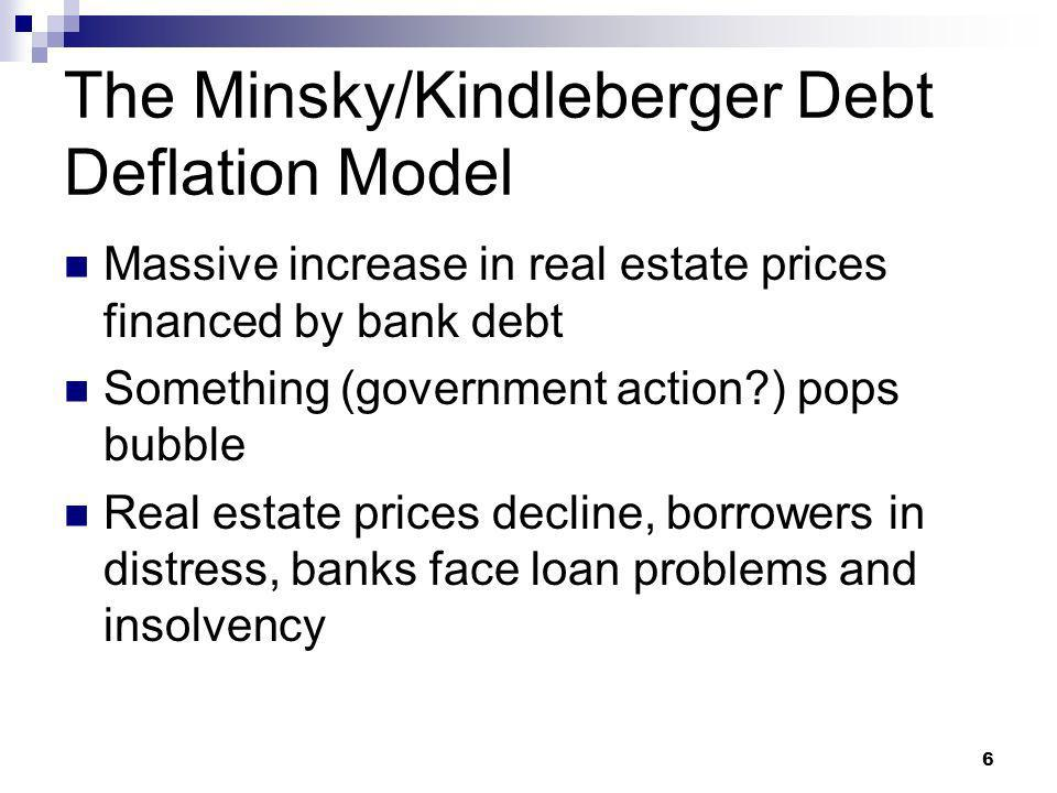 6 The Minsky/Kindleberger Debt Deflation Model Massive increase in real estate prices financed by bank debt Something (government action ) pops bubble Real estate prices decline, borrowers in distress, banks face loan problems and insolvency