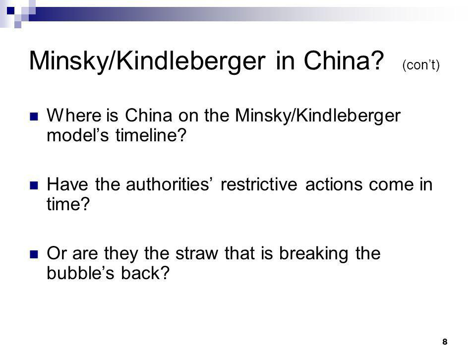 8 Minsky/Kindleberger in China. (cont) Where is China on the Minsky/Kindleberger models timeline.