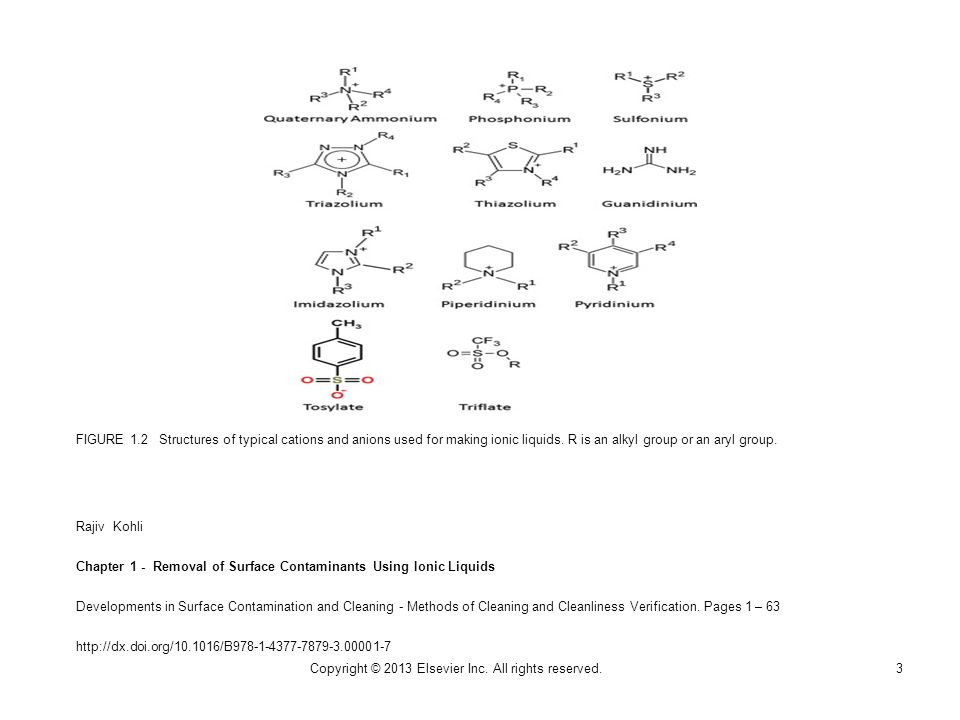 FIGURE 1.2 Structures of typical cations and anions used for making ionic liquids.