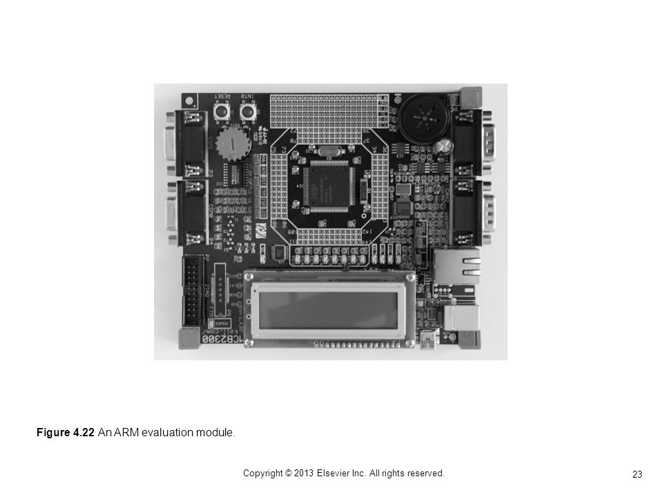 23 Copyright © 2013 Elsevier Inc. All rights reserved. Figure 4.22 An ARM evaluation module.