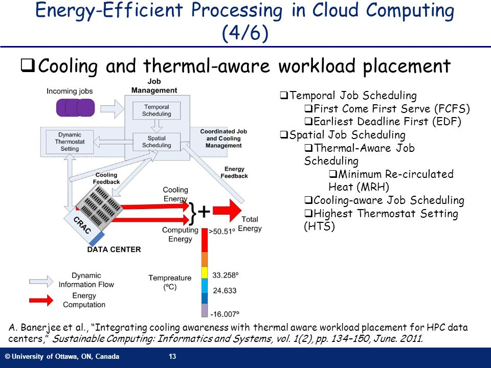 © University of Ottawa, ON, Canada13 Energy-Efficient Processing in Cloud Computing (4/6) Cooling and thermal-aware workload placement A.