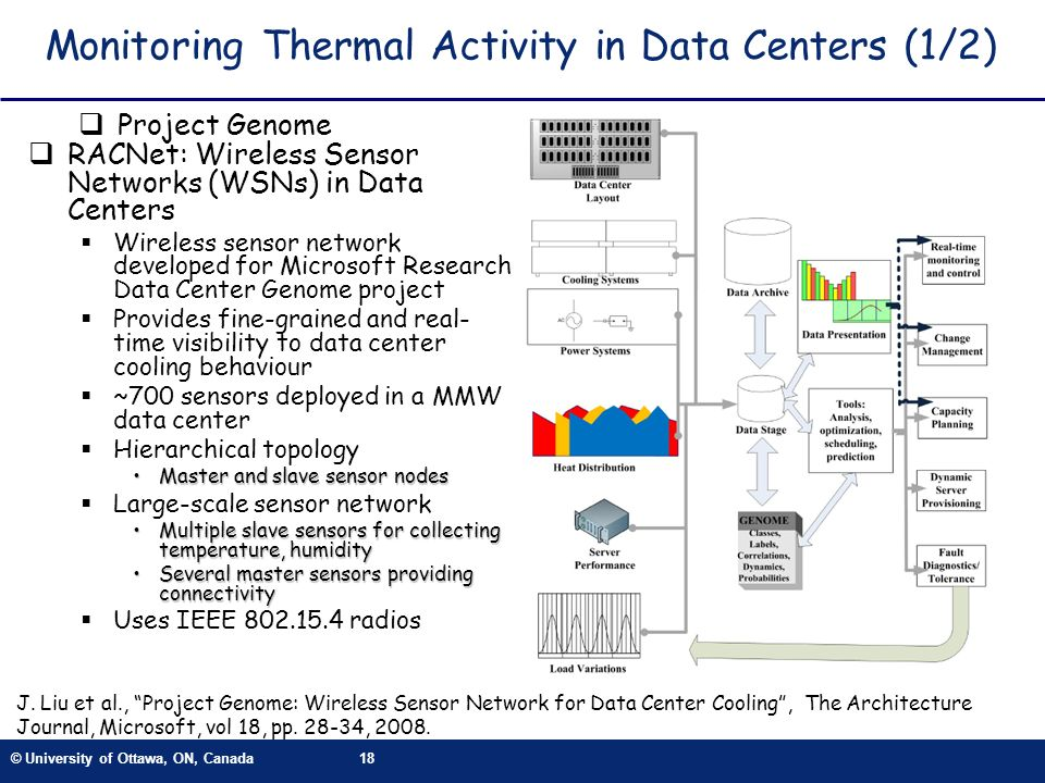© University of Ottawa, ON, Canada18 Monitoring Thermal Activity in Data Centers (1/2) Project Genome J.