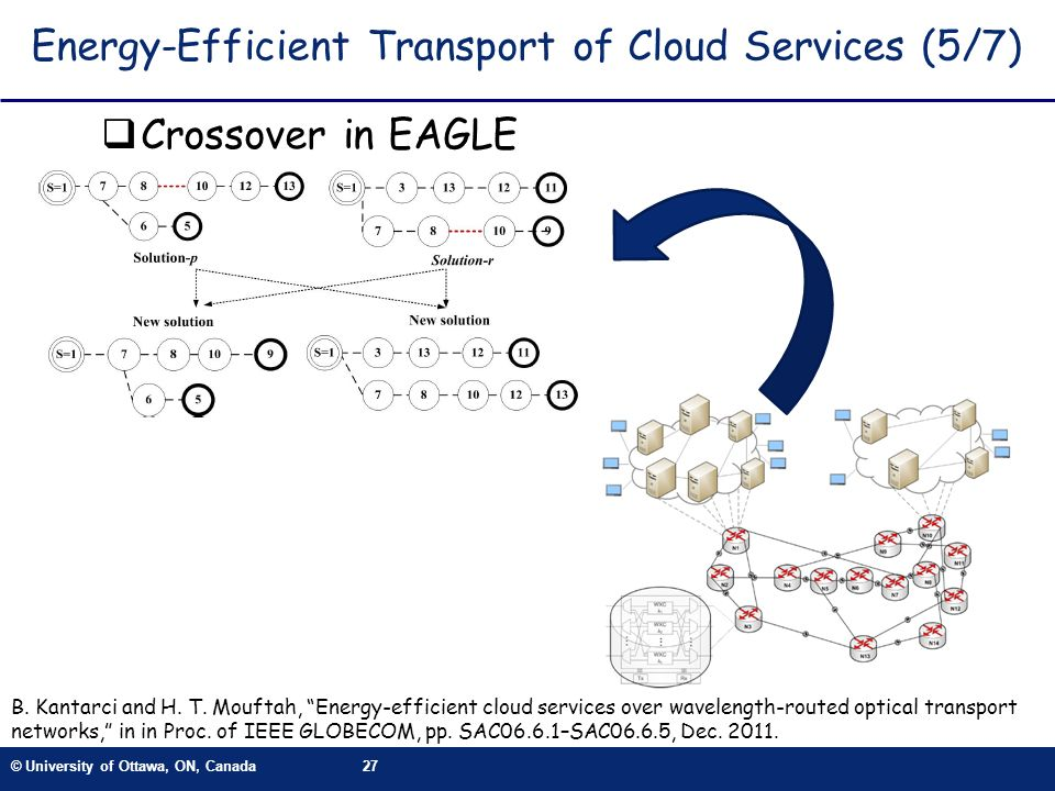 © University of Ottawa, ON, Canada27 Energy-Efficient Transport of Cloud Services (5/7) B.