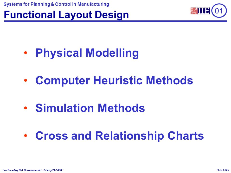 Systems for Planning & Control in Manufacturing Produced by D K Harrison and D J Petty 21/04/02 Sld - Functional Layout Design Physical Modelling Computer Heuristic Methods Simulation Methods Cross and Relationship Charts 01 0125