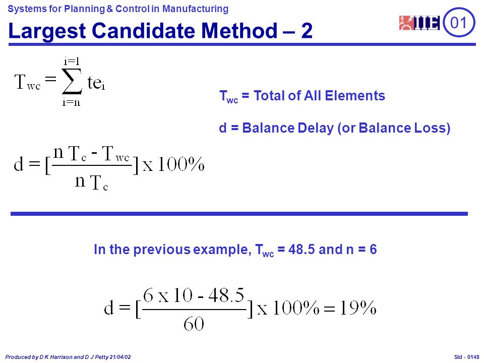 Systems for Planning & Control in Manufacturing Produced by D K Harrison and D J Petty 21/04/02 Sld - Largest Candidate Method – 2 T wc = Total of All Elements d = Balance Delay (or Balance Loss) In the previous example, T wc = 48.5 and n = 6 01 0148