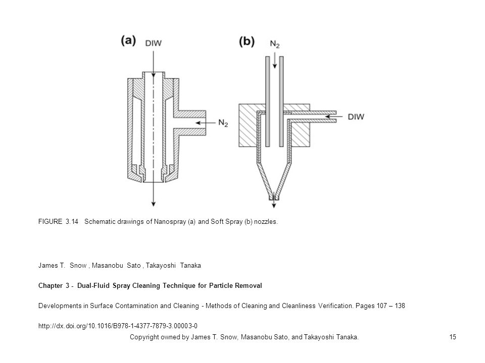 FIGURE 3.14 Schematic drawings of Nanospray (a) and Soft Spray (b) nozzles.