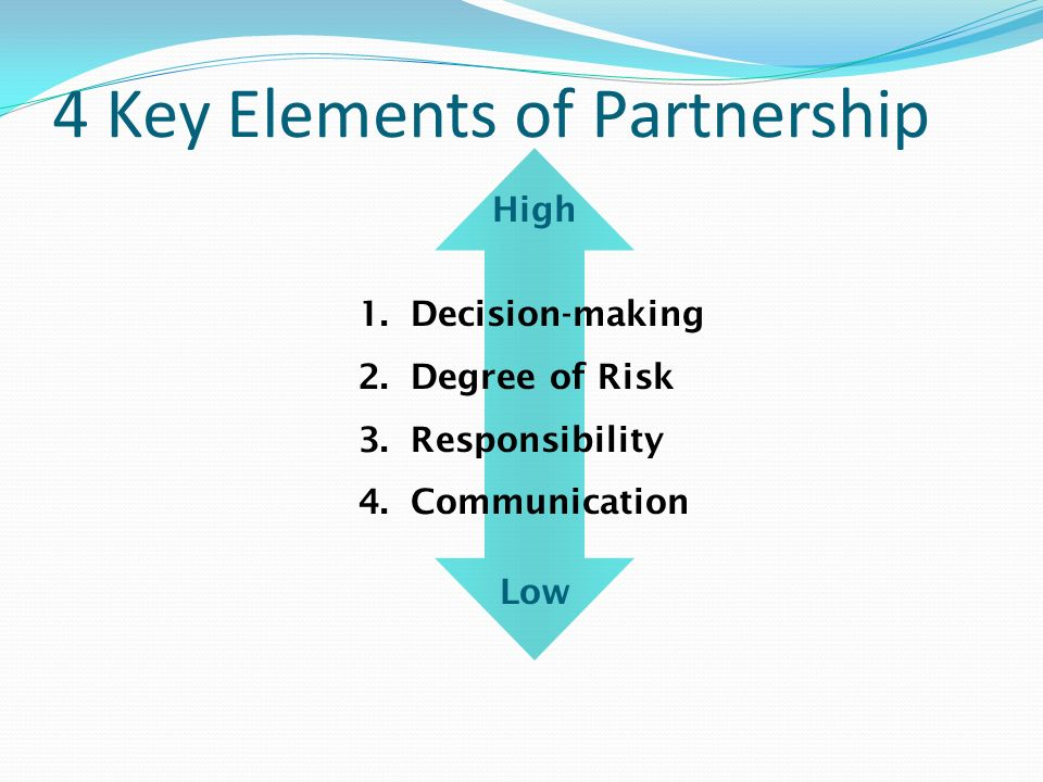 4 Key Elements of Partnership 1.Decision-making 2.Degree of Risk 3.Responsibility 4.Communication High Low