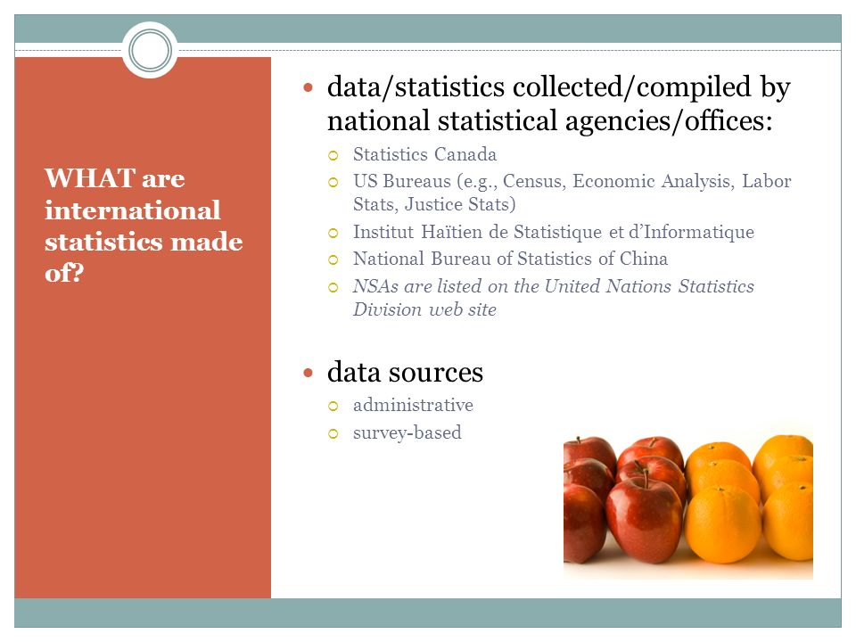 WHAT are international statistics made of.