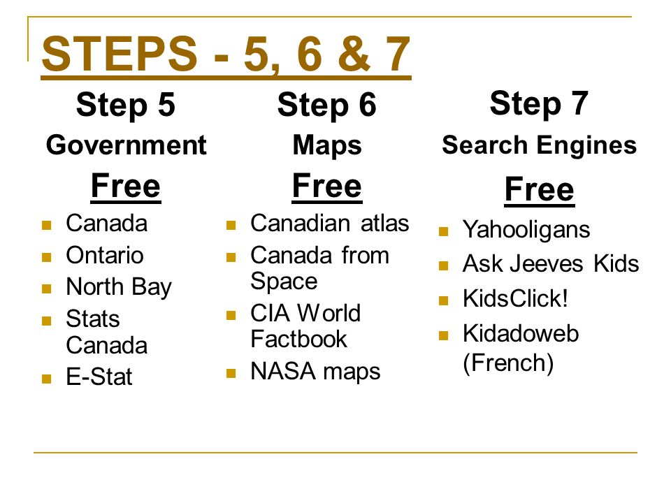 STEPS - 5, 6 & 7 Step 5 Government Free Canada Ontario North Bay Stats Canada E-Stat Step 6 Maps Free Canadian atlas Canada from Space CIA World Factbook NASA maps Step 7 Search Engines Free Yahooligans Ask Jeeves Kids KidsClick.