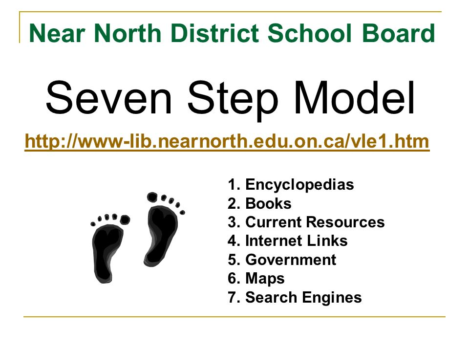 Near North District School Board Seven Step Model http://www-lib.nearnorth.edu.on.ca/vle1.htm 1.Encyclopedias 2.Books 3.Current Resources 4.Internet Links 5.Government 6.Maps 7.Search Engines