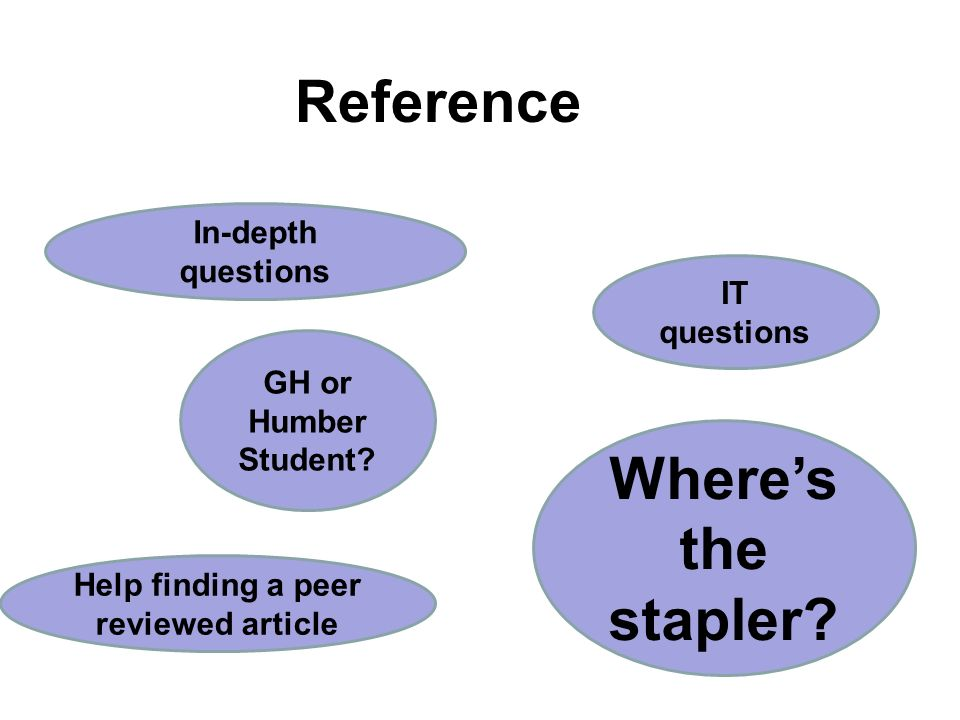 Reference In-depth questions Wheres the stapler. IT questions GH or Humber Student.
