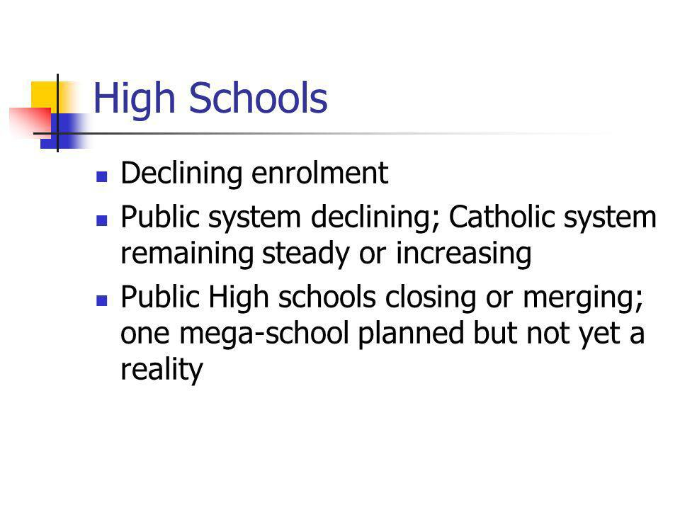 High Schools Declining enrolment Public system declining; Catholic system remaining steady or increasing Public High schools closing or merging; one mega-school planned but not yet a reality