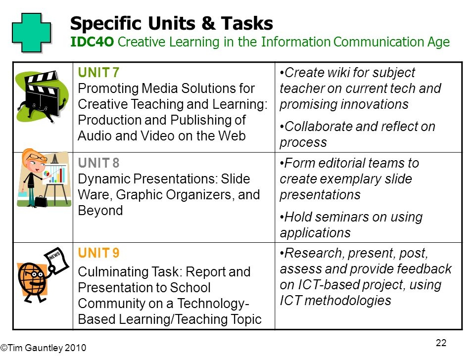 ©Tim Gauntley 2010 22 UNIT 7 Promoting Media Solutions for Creative Teaching and Learning: Production and Publishing of Audio and Video on the Web Create wiki for subject teacher on current tech and promising innovations Collaborate and reflect on process UNIT 8 Dynamic Presentations: Slide Ware, Graphic Organizers, and Beyond Form editorial teams to create exemplary slide presentations Hold seminars on using applications UNIT 9 Culminating Task: Report and Presentation to School Community on a Technology- Based Learning/Teaching Topic Research, present, post, assess and provide feedback on ICT-based project, using ICT methodologies Specific Units & Tasks IDC4O Creative Learning in the Information Communication Age