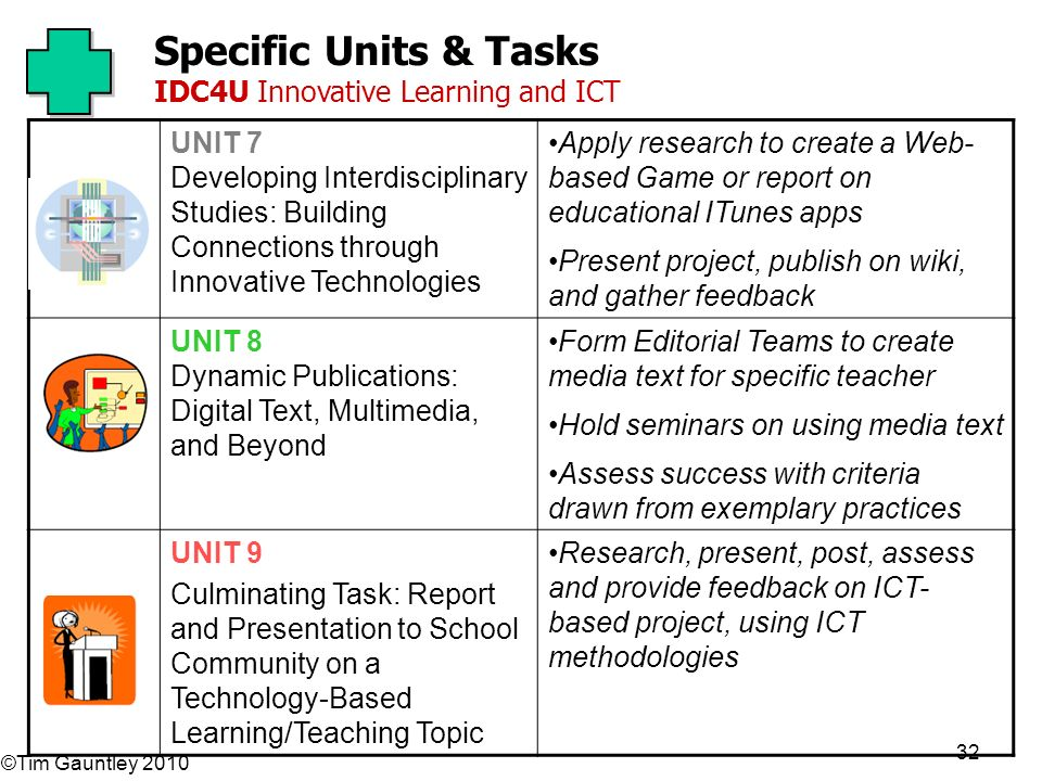 ©Tim Gauntley 2010 32 UNIT 7 Developing Interdisciplinary Studies: Building Connections through Innovative Technologies Apply research to create a Web- based Game or report on educational ITunes apps Present project, publish on wiki, and gather feedback UNIT 8 Dynamic Publications: Digital Text, Multimedia, and Beyond Form Editorial Teams to create media text for specific teacher Hold seminars on using media text Assess success with criteria drawn from exemplary practices UNIT 9 Culminating Task: Report and Presentation to School Community on a Technology-Based Learning/Teaching Topic Research, present, post, assess and provide feedback on ICT- based project, using ICT methodologies Specific Units & Tasks IDC4U Innovative Learning and ICT