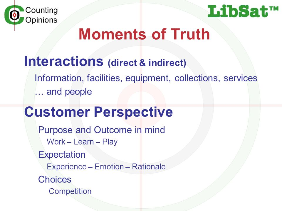 Moments of Truth Interactions (direct & indirect) Information, facilities, equipment, collections, services … and people Customer Perspective Purpose and Outcome in mind Work – Learn – Play Expectation Experience – Emotion – Rationale Choices Competition