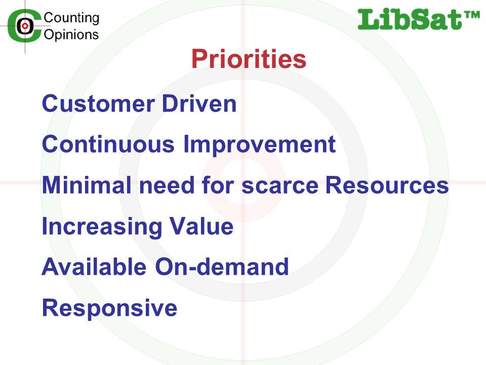 Priorities Customer Driven Continuous Improvement Minimal need for scarce Resources Increasing Value Available On-demand Responsive