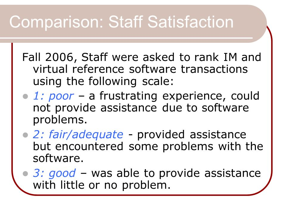 Comparison: Staff Satisfaction Fall 2006, Staff were asked to rank IM and virtual reference software transactions using the following scale: 1: poor – a frustrating experience, could not provide assistance due to software problems.