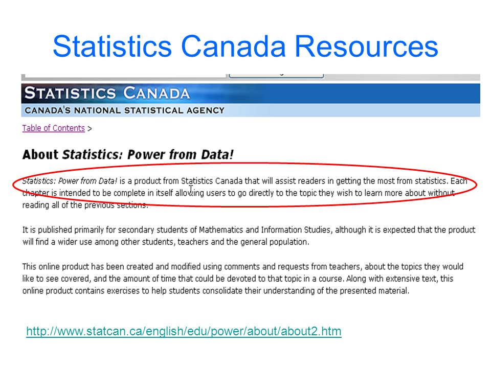 Statistics Canada Resources http://www.statcan.ca/start.html
