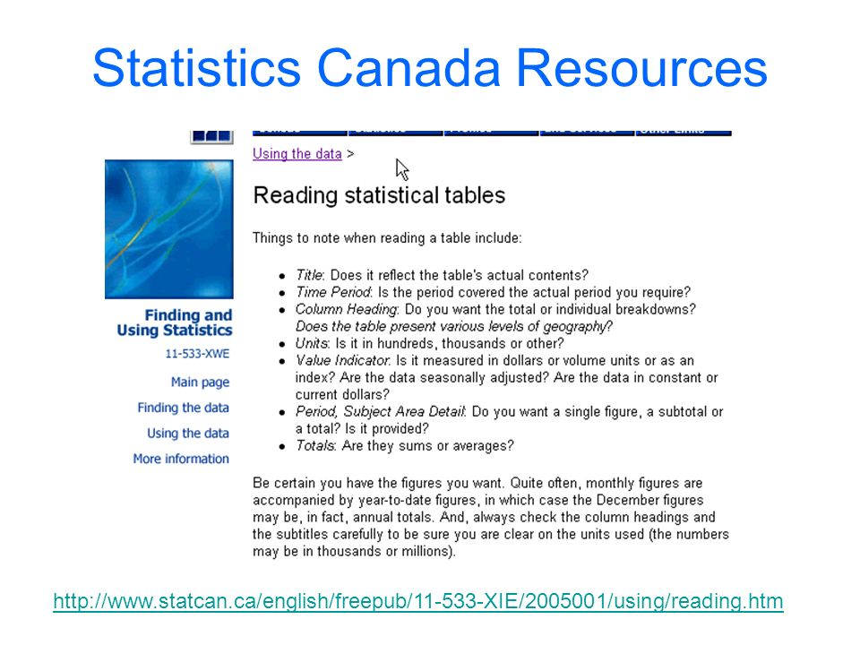Statistics Canada Resources http://www.statcan.ca/english/concepts/index.htm