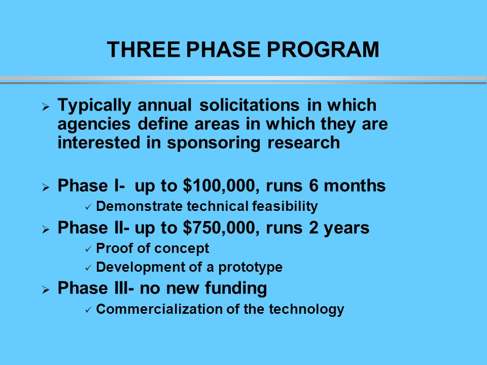 THREE PHASE PROGRAM Typically annual solicitations in which agencies define areas in which they are interested in sponsoring research Phase I- up to $100,000, runs 6 months Demonstrate technical feasibility Phase II- up to $750,000, runs 2 years Proof of concept Development of a prototype Phase III- no new funding Commercialization of the technology