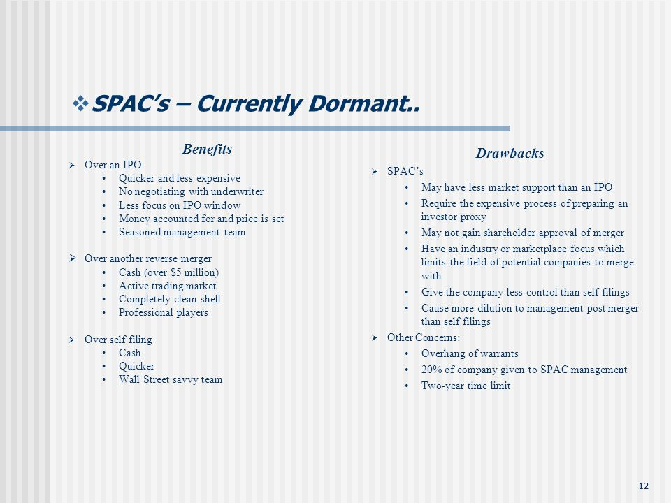 12 SPACs – Currently Dormant..
