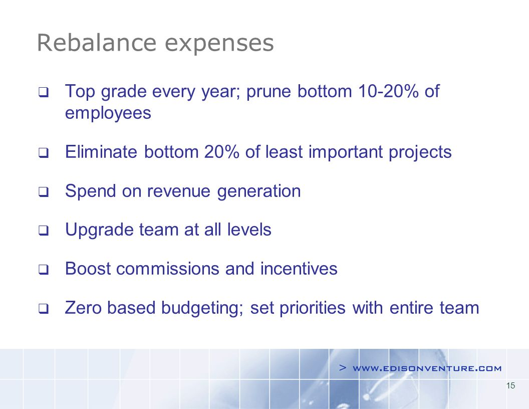 15 Rebalance expenses Top grade every year; prune bottom 10-20% of employees Eliminate bottom 20% of least important projects Spend on revenue generation Upgrade team at all levels Boost commissions and incentives Zero based budgeting; set priorities with entire team