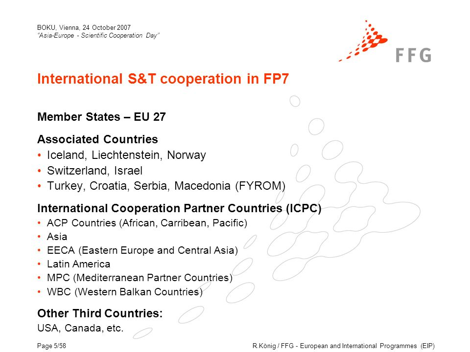 R.König / FFG - European and International Programmes (EIP) BOKU, Vienna, 24 October 2007 Asia-Europe - Scientific Cooperation Day Page 5/58 International S&T cooperation in FP7 Member States – EU 27 Associated Countries Iceland, Liechtenstein, Norway Switzerland, Israel Turkey, Croatia, Serbia, Macedonia (FYROM) International Cooperation Partner Countries (ICPC) ACP Countries (African, Carribean, Pacific) Asia EECA (Eastern Europe and Central Asia) Latin America MPC (Mediterranean Partner Countries) WBC (Western Balkan Countries) Other Third Countries: USA, Canada, etc.