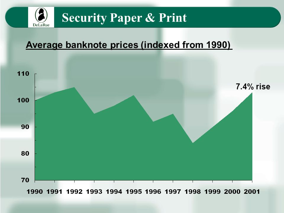 Security Paper & Print Average banknote prices (indexed from 1990) 7.4% rise