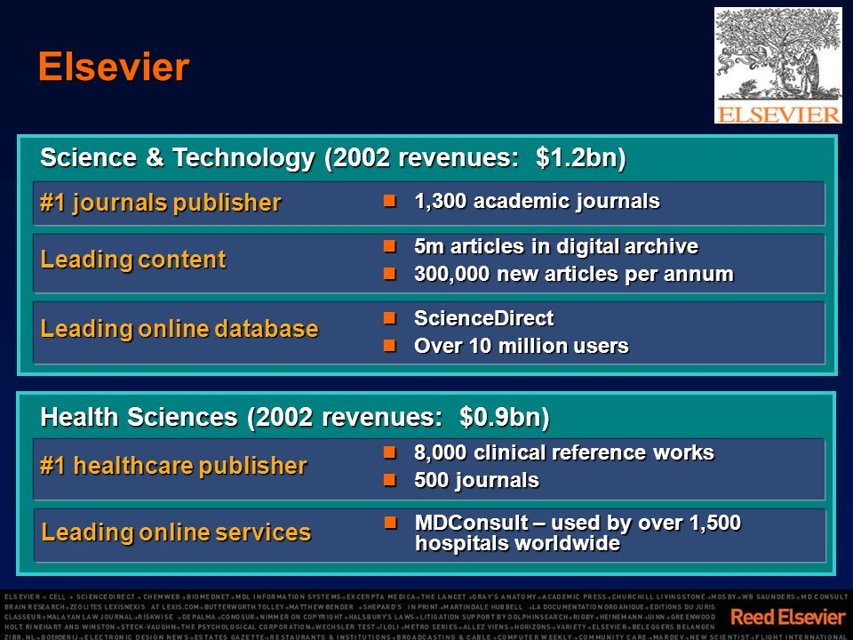 1,300 academic journals 1,300 academic journals #1 journals publisher 5m articles in digital archive 5m articles in digital archive 300,000 new articles per annum 300,000 new articles per annum Leading content ScienceDirect ScienceDirect Over 10 million users Over 10 million users Leading online database 8,000 clinical reference works 8,000 clinical reference works 500 journals 500 journals #1 healthcare publisher MDConsult – used by over 1,500 hospitals worldwide MDConsult – used by over 1,500 hospitals worldwide Leading online services Elsevier Science & Technology (2002 revenues: $1.2bn) Health Sciences (2002 revenues: $0.9bn)