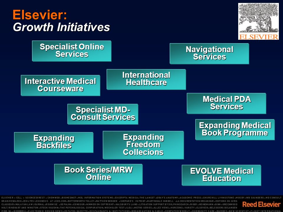 Elsevier: Growth Initiatives Specialist Online Services Navigational Services Specialist MD- Consult Services Book Series/MRW Online International Healthcare Medical PDA Services EVOLVE Medical Education Expanding Backfiles Expanding Medical Book Programme Interactive Medical Courseware Expanding Freedom Collecions