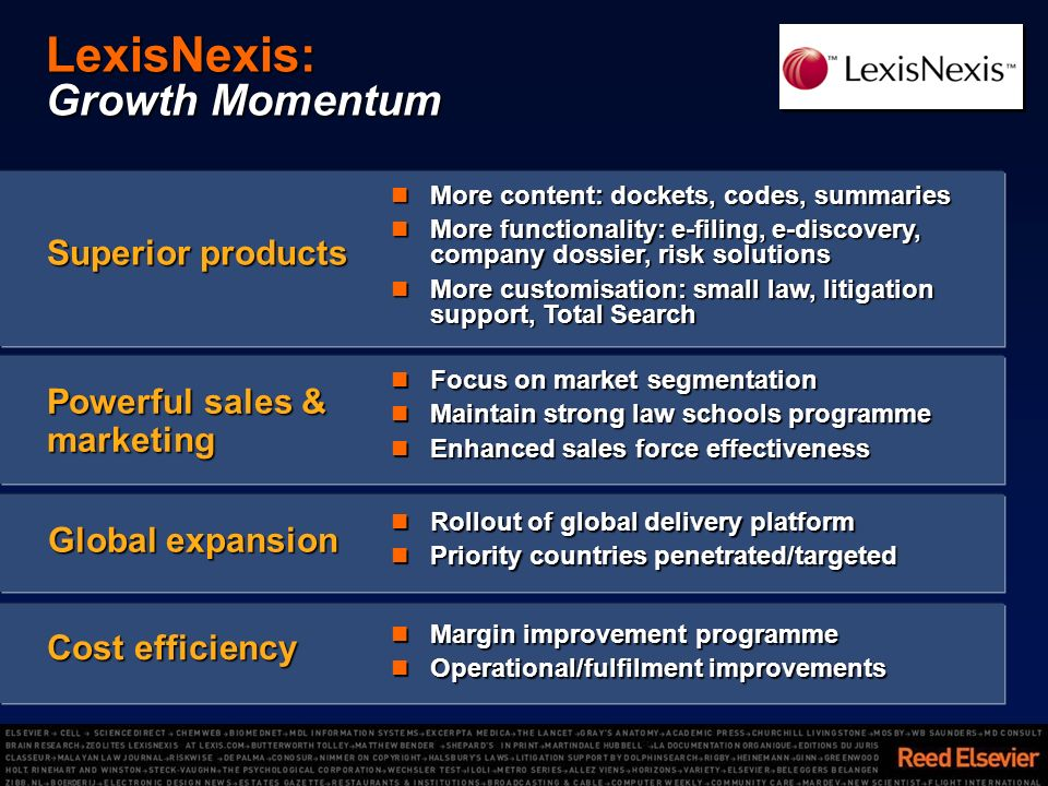 LexisNexis: Growth Momentum More content: dockets, codes, summaries More content: dockets, codes, summaries More functionality: e-filing, e-discovery, company dossier, risk solutions More functionality: e-filing, e-discovery, company dossier, risk solutions More customisation: small law, litigation support, Total Search More customisation: small law, litigation support, Total Search Superior products Focus on market segmentation Focus on market segmentation Maintain strong law schools programme Maintain strong law schools programme Enhanced sales force effectiveness Enhanced sales force effectiveness Powerful sales & marketing Margin improvement programme Margin improvement programme Operational/fulfilment improvements Operational/fulfilment improvements Cost efficiency Global expansion Rollout of global delivery platform Rollout of global delivery platform Priority countries penetrated/targeted Priority countries penetrated/targeted